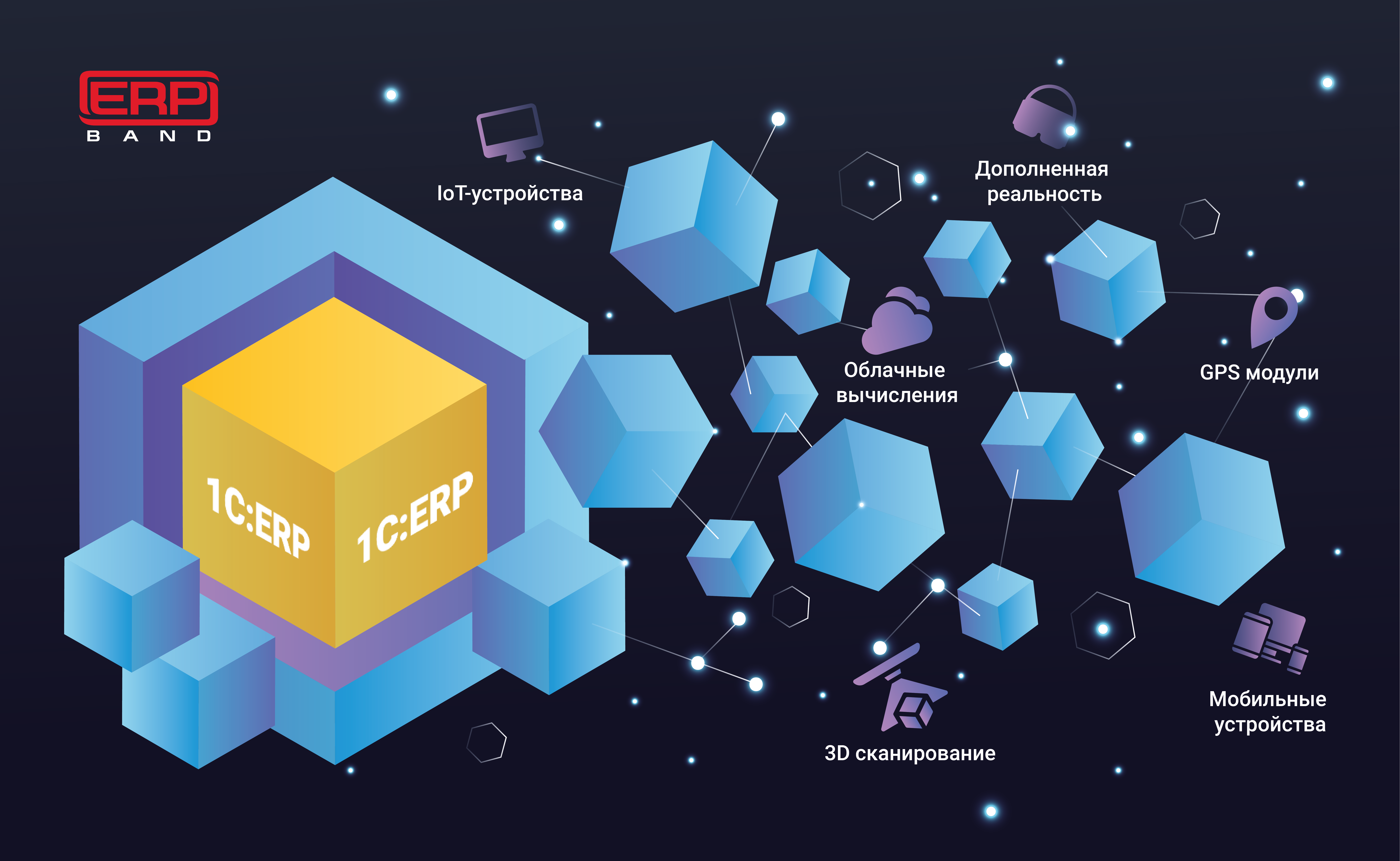 1С: ERP для Индустрии 4.0